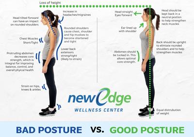 Posture Guide New Edge Wellness